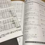 【県合唱祭】172団体が参加する4日間の最終日に歌ってきました!