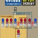 【新型コロナウイルス】東京の感染者数増加と岐阜の団内感染を考慮し練習中止しました